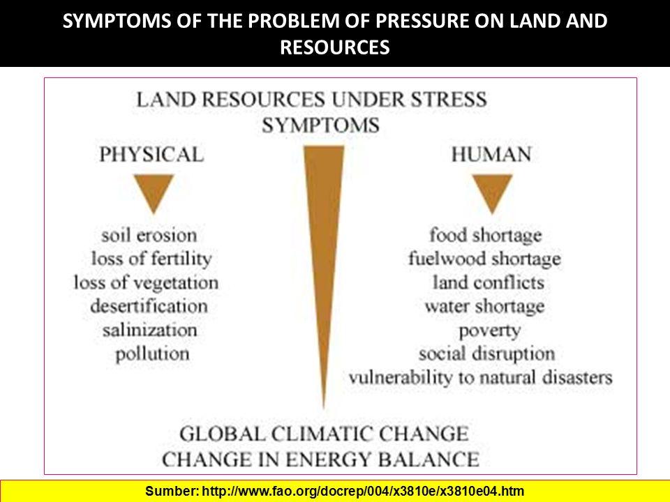 KETERSEDIAAN HARA.Phosphorus and potassium are immobile nutrients in the soil.