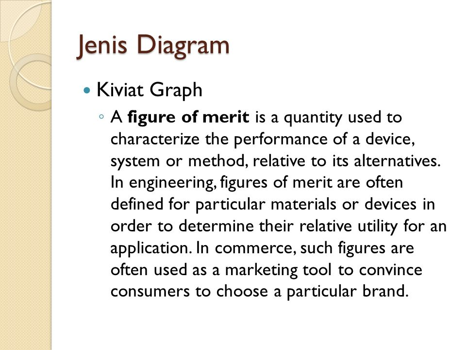 Jenis Diagram Kiviat Graph ◦ A figure of merit is a quantity used to characterize the performance of a device, system or method, relative to its alternatives.