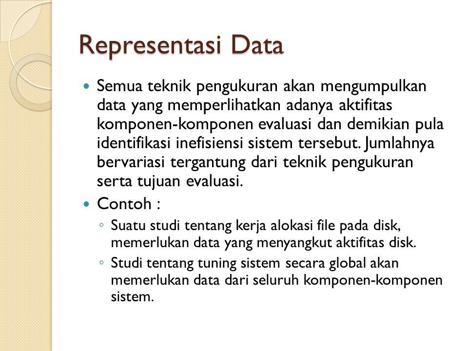 Representasi Data Semua teknik pengukuran akan mengumpulkan data yang memperlihatkan adanya aktifitas komponen-komponen evaluasi dan demikian pula ide