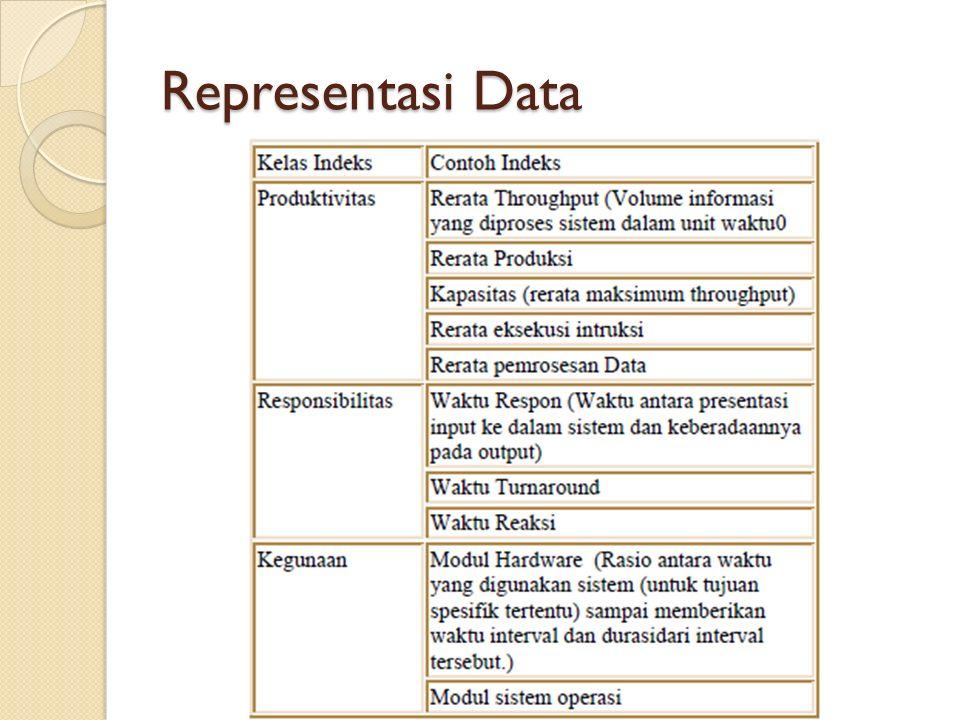 Jenis Diagram Kiviat Graph ◦ Dapat digunakan untuk mengontrol quality improvement dengan menggambarkan performance metric dari program.