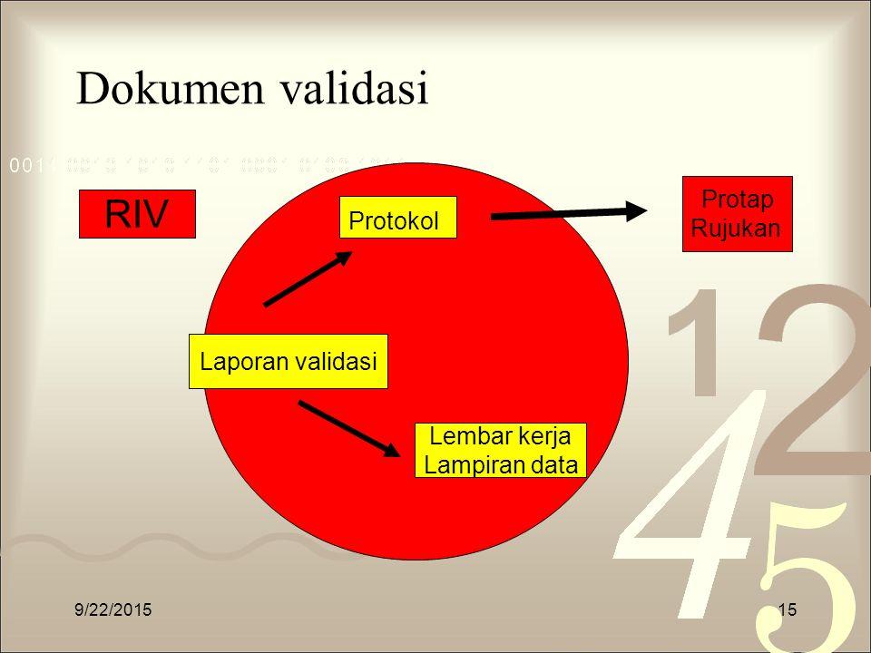 Dokumen validasi 9/22/201515 RIV Protokol Laporan validasi Lembar kerja Lampiran data Protap Rujukan