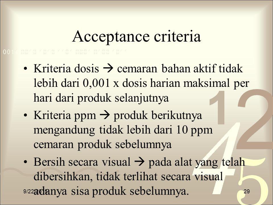 Acceptance criteria Kriteria dosis  cemaran bahan aktif tidak lebih dari 0,001 x dosis harian maksimal per hari dari produk selanjutnya Kriteria ppm