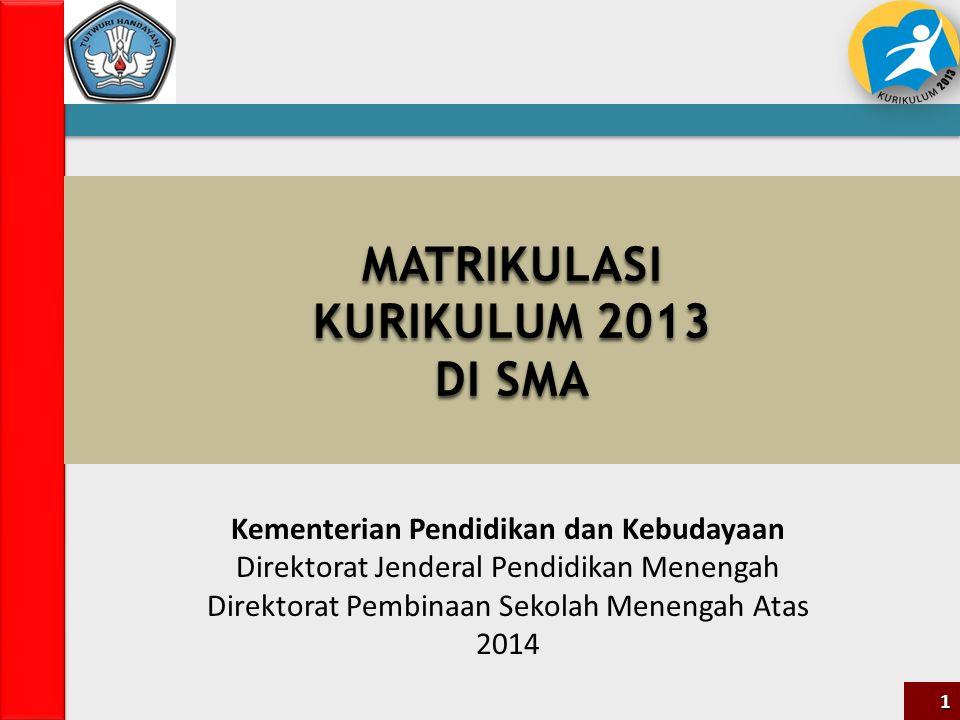 Latar Belakang Pelaksanaan Kurikulum 2013 tahun 2013/2014 di 1.436 (1.270 sasaran dan 166 mandiri) dari 12.637 SMA yang ada.