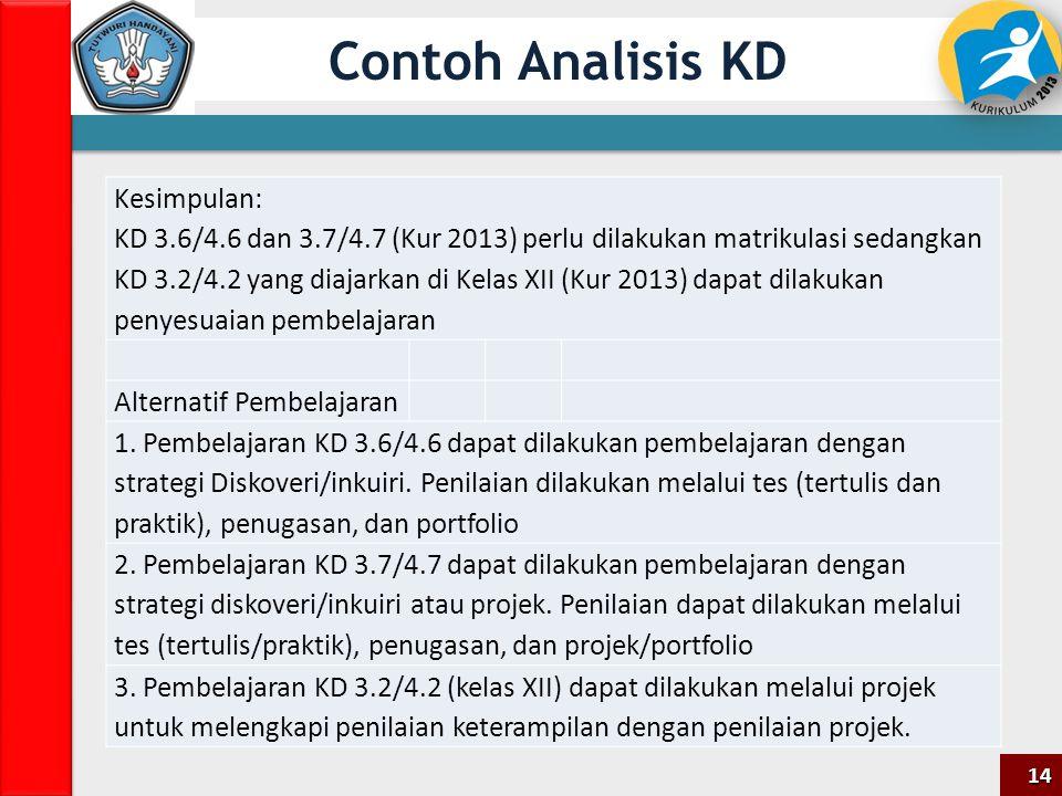 Kesimpulan: KD 3.6/4.6 dan 3.7/4.7 (Kur 2013) perlu dilakukan matrikulasi sedangkan KD 3.2/4.2 yang diajarkan di Kelas XII (Kur 2013) dapat dilakukan penyesuaian pembelajaran Alternatif Pembelajaran 1.
