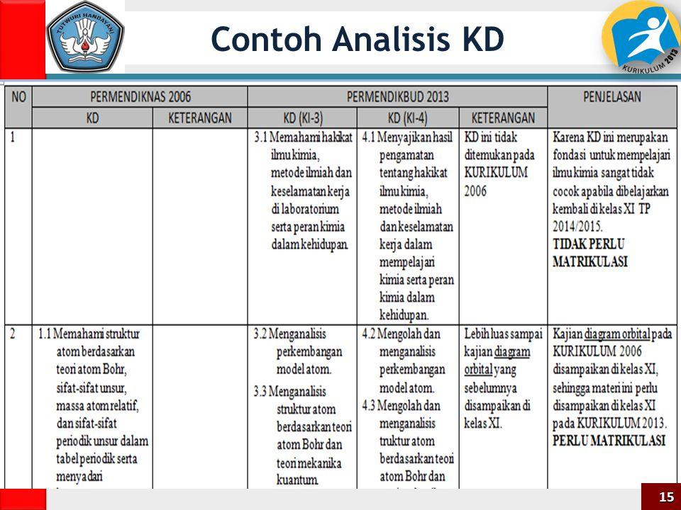 Contoh Analisis KD 15