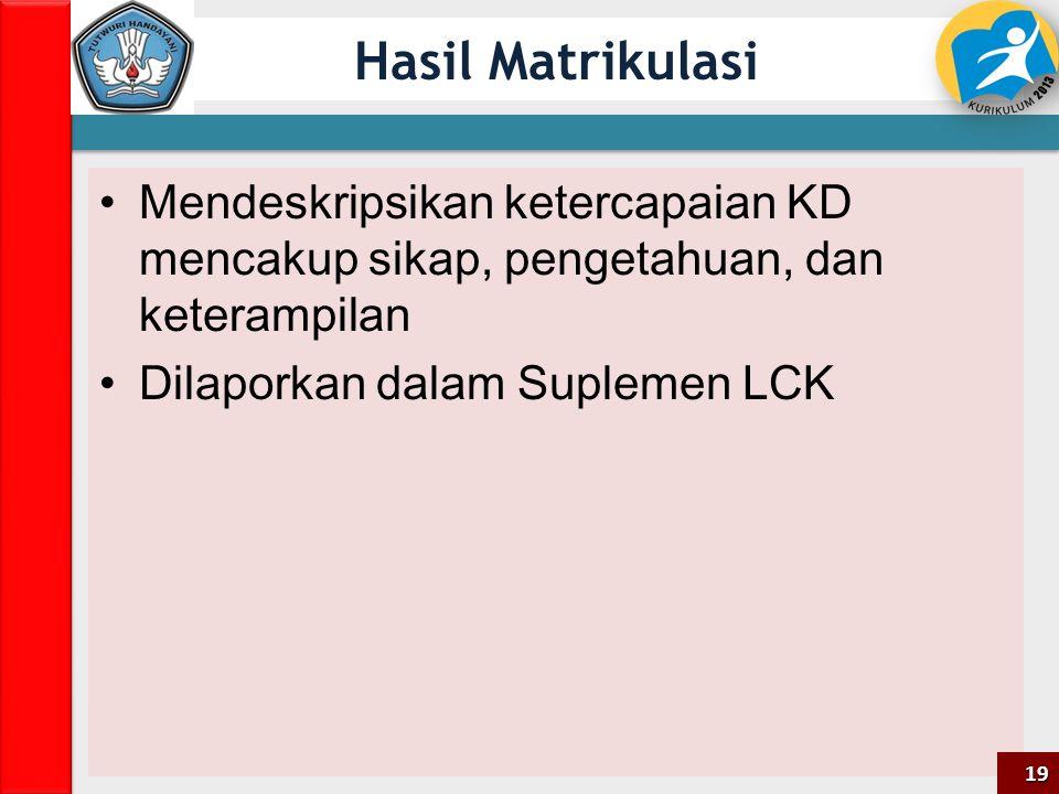 Hasil Matrikulasi Mendeskripsikan ketercapaian KD mencakup sikap, pengetahuan, dan keterampilan Dilaporkan dalam Suplemen LCK 19