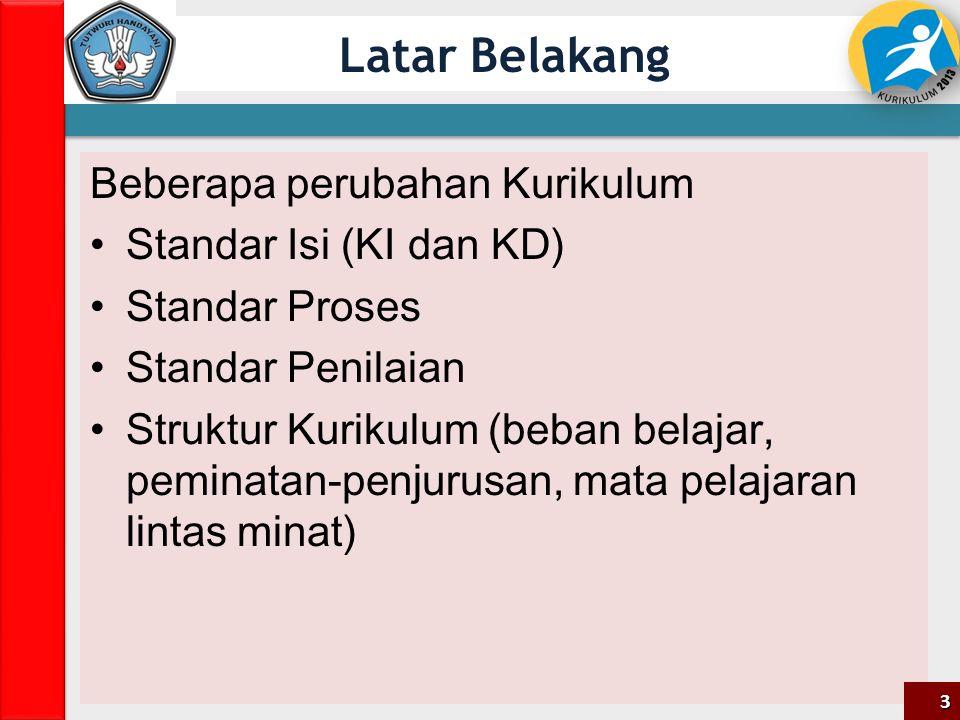 Latar Belakang Beberapa perubahan Kurikulum Standar Isi (KI dan KD) Standar Proses Standar Penilaian Struktur Kurikulum (beban belajar, peminatan-penj