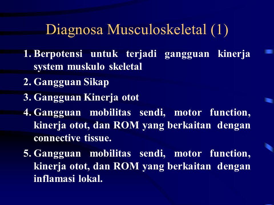 diagnosa Fisioterapi diagnosa Fisioterapi dihasilkan dari : pemeriksan dan evaluasi dan merupakan hasil dari alasan-alasan klinis yang dapat menunjukkan adanya disfungsi gerak dan dapat mencangkup gangguan/kelemahan (impairment), Limitasi Fungsi (functional limitations), Ketidakmampuan (disabilities ), Sindroma ( syndromes ).