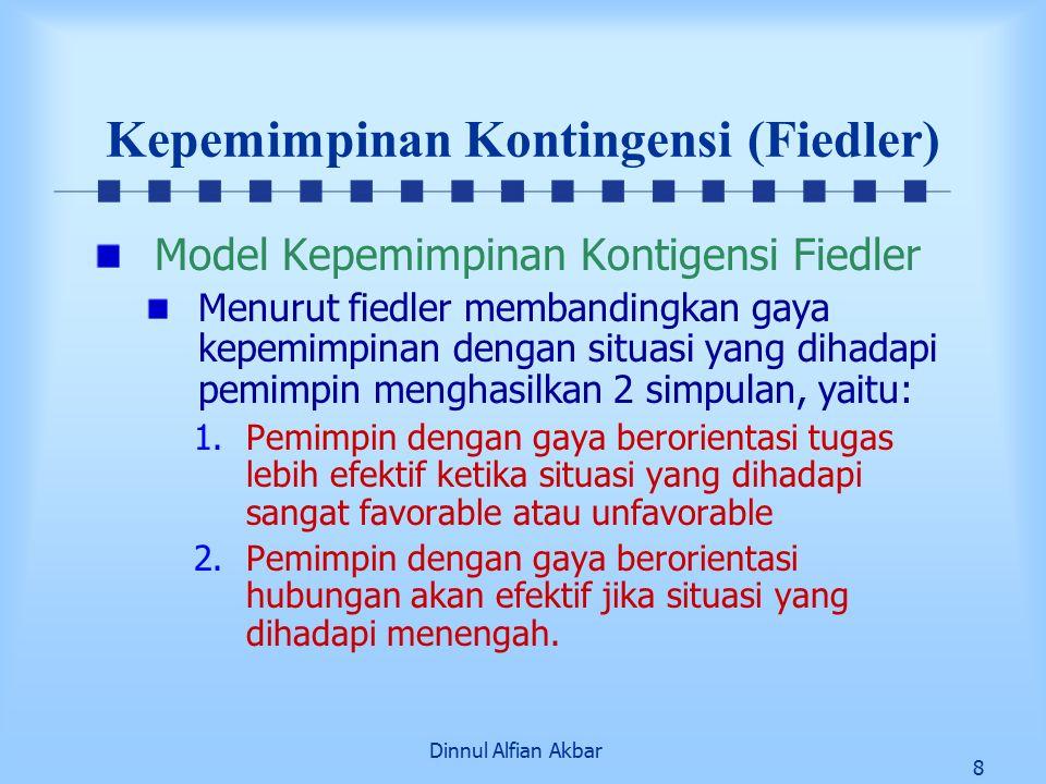 Dinnul Alfian Akbar 9 Kepemimpinan Kontingensi (Fiedler) Model Kepemimpinan Kontigensi Fiedler Menurut FIEDLER, pemimpin harus memahami 2 konsep pokok dari teorinya, yaitu: 1.Pemimpin harus memahami orientasi seperti apa yang sedang diperankannya dan 2.Pemimpin harus mendiagnosa situasi dan menentukan gaya yang sesuai dengan situasinya