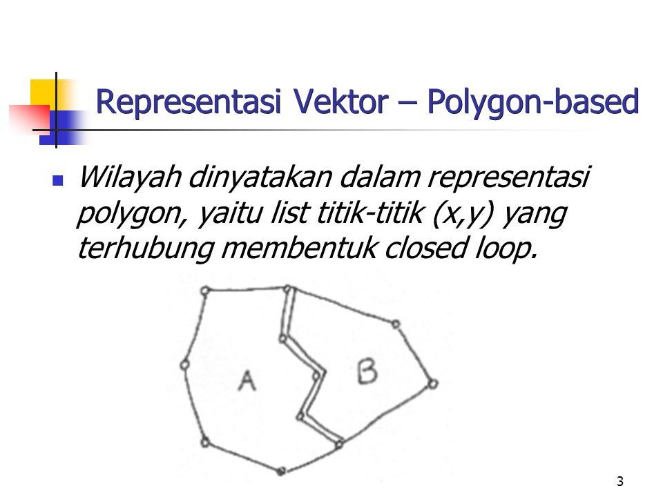 3 Representasi Vektor – Polygon-based Wilayah dinyatakan dalam representasi polygon, yaitu list titik-titik (x,y) yang terhubung membentuk closed loop.