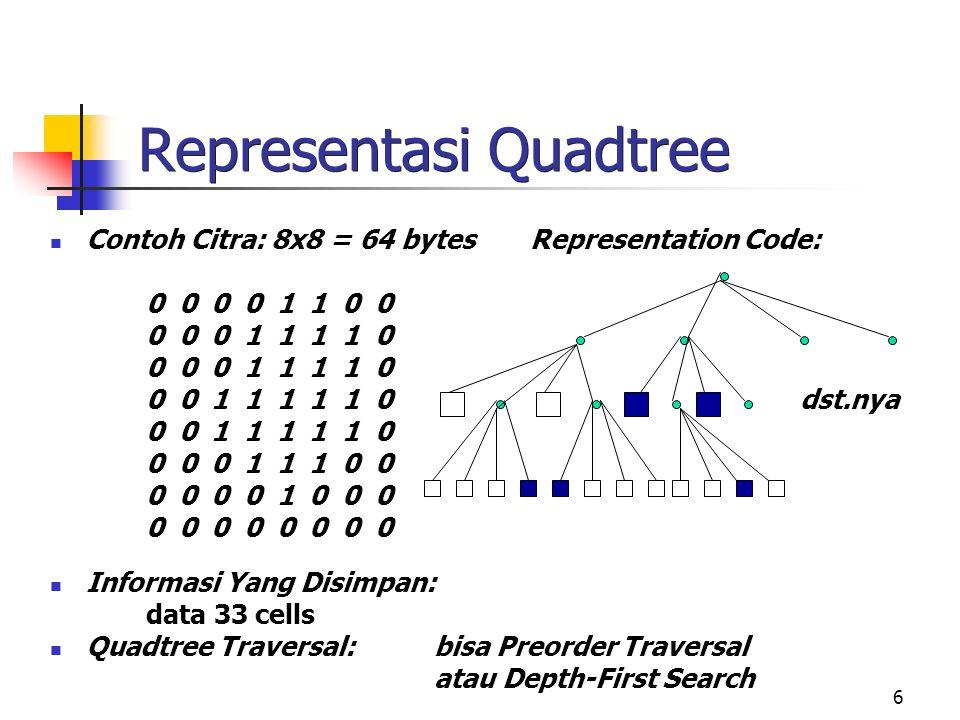 7 Tujuan konversi format citra Data citra tidak selalu disimpan dalam bentuk matriks (visual format) yang memerlukan tempat penyimpanan data yang besar Representasi data citra yang tidak berbentuk matriks (non-visual format) biasanya dilakukan untuk tujuan: Untuk memudahkan manipulasi data, contoh proses pengenalan bentuk jaringan sakit yang direpresentasi sebagai koordinat garis batas wilayah obyek Untuk menghemat tempat penyimpanan data, contoh: pada basis data spasial yang biasanya citra perlu dikompresi