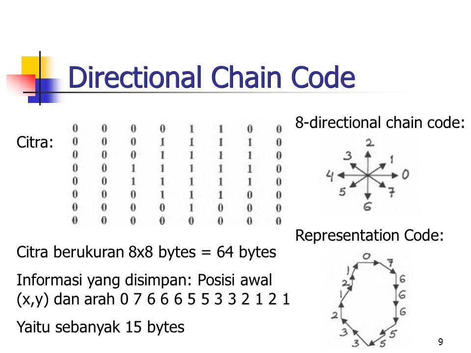 9 Directional Chain Code Citra: 8-directional chain code: Representation Code: Citra berukuran 8x8 bytes = 64 bytes Informasi yang disimpan: Posisi awal (x,y) dan arah 0 7 6 6 6 5 5 3 3 2 1 2 1 Yaitu sebanyak 15 bytes