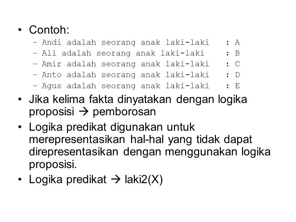 Contoh: –Andi adalah seorang anak laki-laki : A –Ali adalah seorang anak laki-laki: B –Amir adalah seorang anak laki-laki: C –Anto adalah seorang anak
