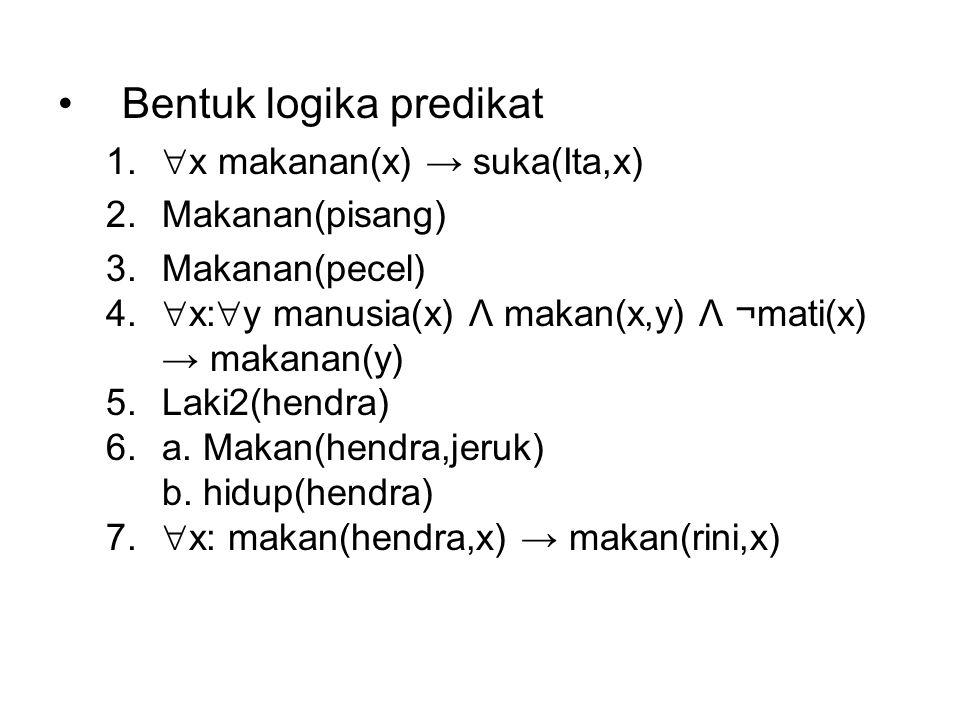 Bentuk logika predikat 1.  x makanan(x) → suka(Ita,x) 2.Makanan(pisang) 3.Makanan(pecel) 4.  x:  y manusia(x) Λ makan(x,y) Λ ¬mati(x) → makanan(y)