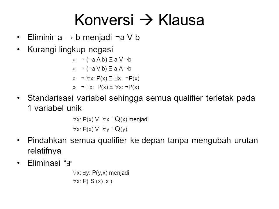Konversi  Klausa Eliminir a → b menjadi ¬a V b Kurangi lingkup negasi » ¬ (¬a Λ b) Ξ a V ¬b » ¬ (¬a V b) Ξ a Λ ¬b » ¬  x: P(x) Ξ  x: ¬P(x) » ¬  x: