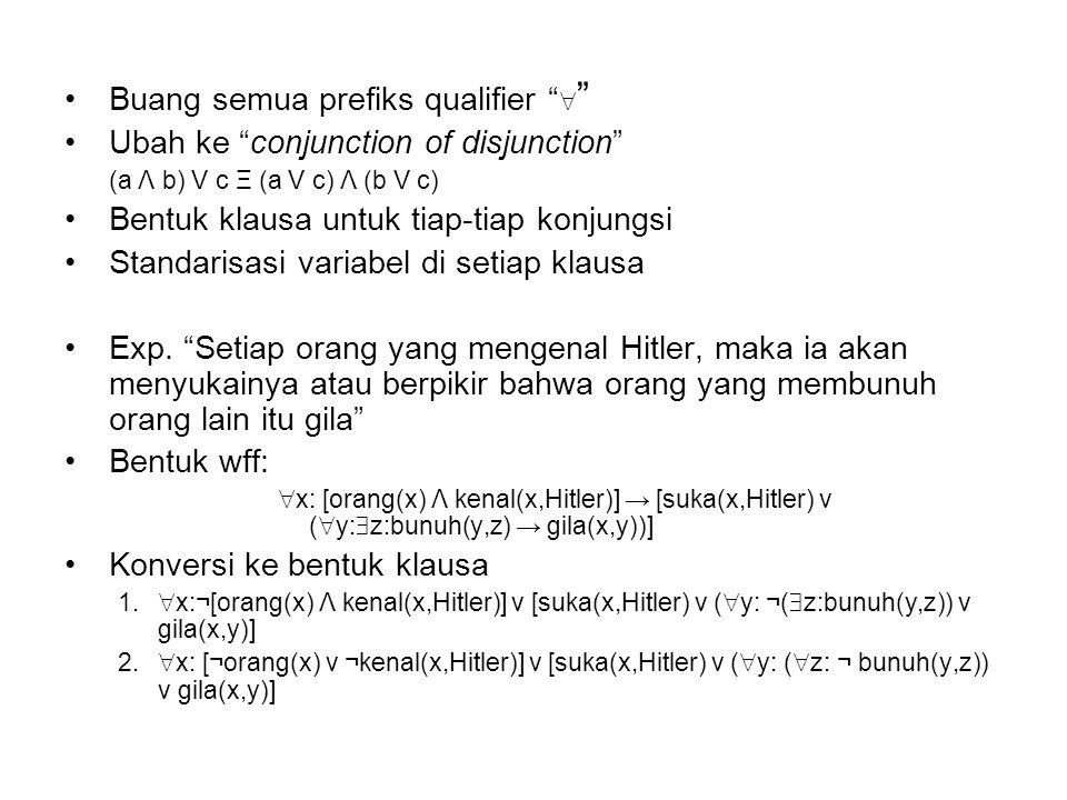 """Buang semua prefiks qualifier """"  """" Ubah ke """"conjunction of disjunction"""" (a Λ b) V c Ξ (a V c) Λ (b V c) Bentuk klausa untuk tiap-tiap konjungsi Stand"""