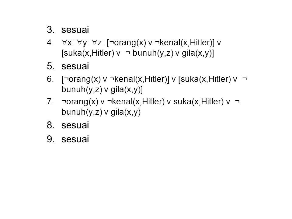 3.sesuai 4.  x:  y:  z: [¬orang(x) v ¬kenal(x,Hitler)] v [suka(x,Hitler) v ¬ bunuh(y,z) v gila(x,y)] 5.sesuai 6.[¬orang(x) v ¬kenal(x,Hitler)] v [s