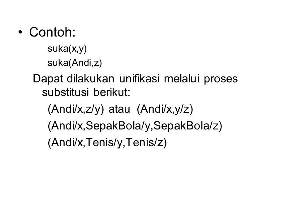 Contoh: suka(x,y) suka(Andi,z) Dapat dilakukan unifikasi melalui proses substitusi berikut: (Andi/x,z/y) atau(Andi/x,y/z) (Andi/x,SepakBola/y,SepakBol