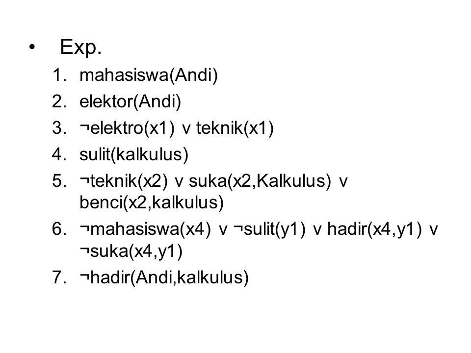 Exp. 1.mahasiswa(Andi) 2.elektor(Andi) 3.¬elektro(x1) v teknik(x1) 4.sulit(kalkulus) 5.¬teknik(x2) v suka(x2,Kalkulus) v benci(x2,kalkulus) 6.¬mahasis