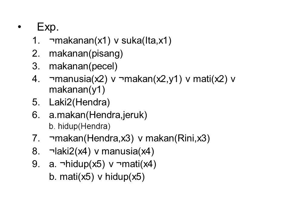Exp. 1.¬makanan(x1) v suka(Ita,x1) 2.makanan(pisang) 3.makanan(pecel) 4.¬manusia(x2) v ¬makan(x2,y1) v mati(x2) v makanan(y1) 5.Laki2(Hendra) 6.a.maka