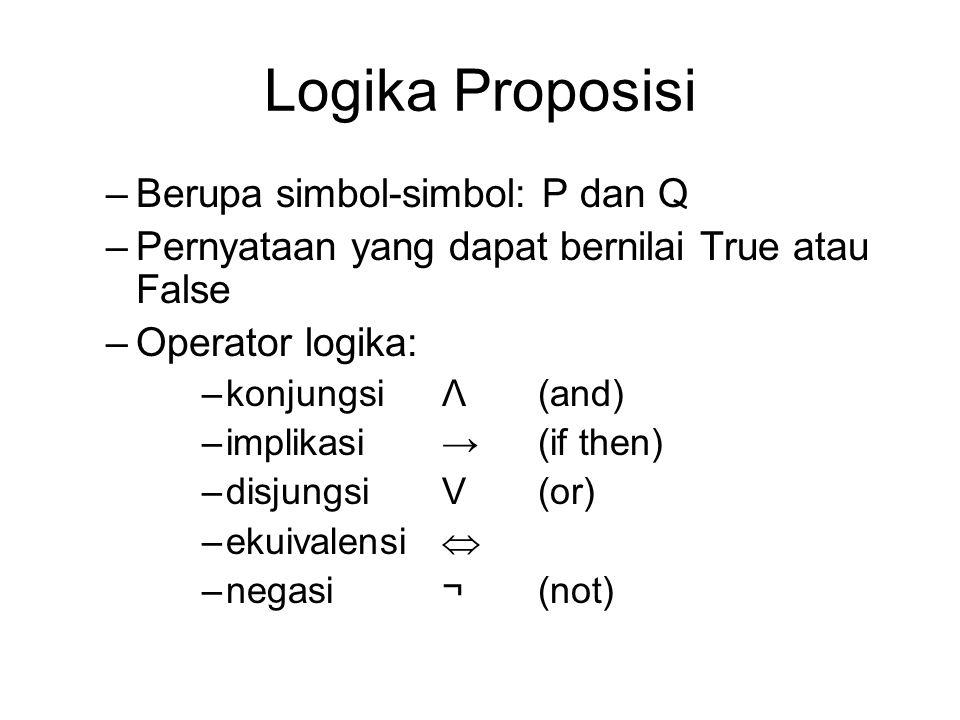 Logika Proposisi –Berupa simbol-simbol: P dan Q –Pernyataan yang dapat bernilai True atau False –Operator logika: –konjungsi Λ (and) –implikasi → (if