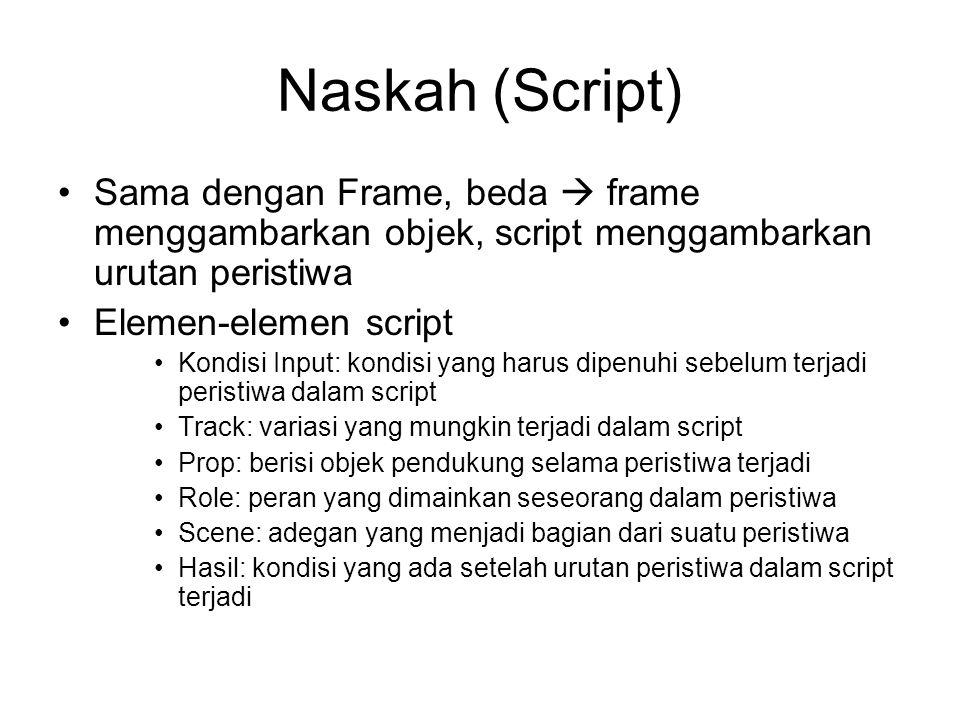 Naskah (Script) Sama dengan Frame, beda  frame menggambarkan objek, script menggambarkan urutan peristiwa Elemen-elemen script Kondisi Input: kondisi