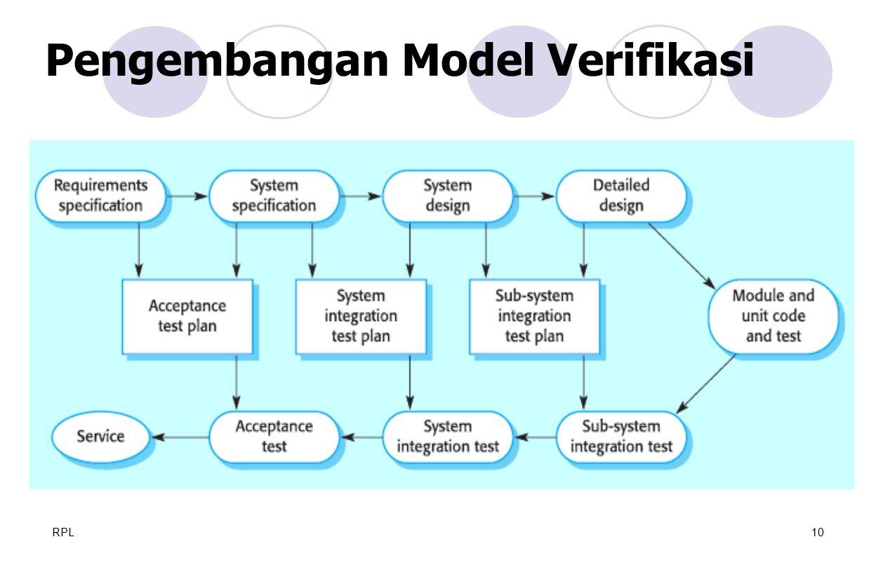 RPL10 Pengembangan Model Verifikasi