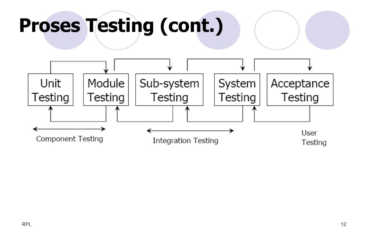 RPL12 Proses Testing (cont.)