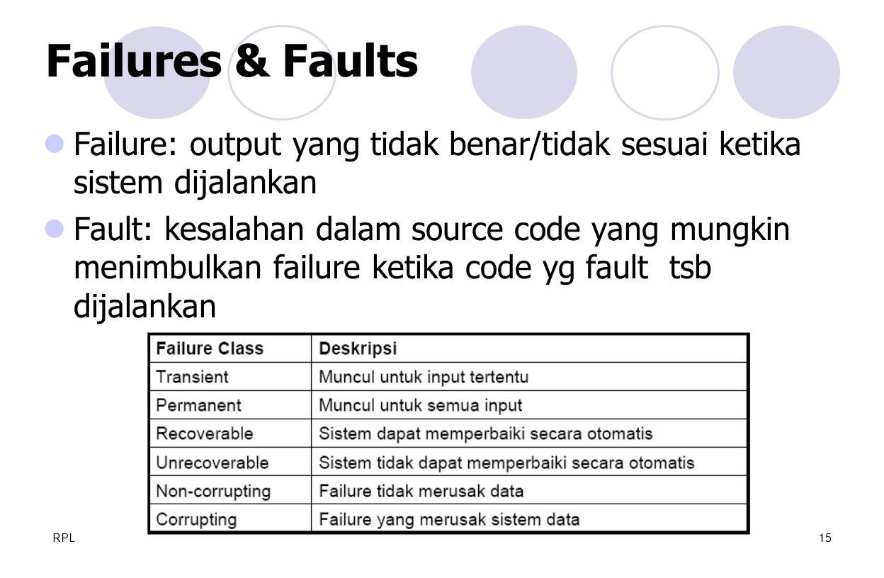 RPL15 Failure: output yang tidak benar/tidak sesuai ketika sistem dijalankan Fault: kesalahan dalam source code yang mungkin menimbulkan failure ketik