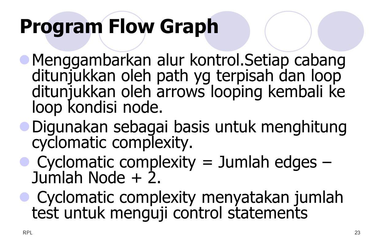 RPL23 Menggambarkan alur kontrol.Setiap cabang ditunjukkan oleh path yg terpisah dan loop ditunjukkan oleh arrows looping kembali ke loop kondisi node