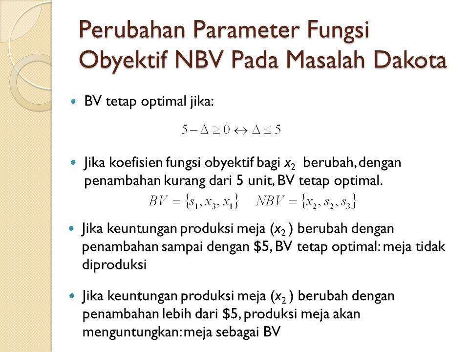 BV tetap optimal jika: Jika koefisien fungsi obyektif bagi x 2 berubah, dengan penambahan kurang dari 5 unit, BV tetap optimal. Jika keuntungan produk