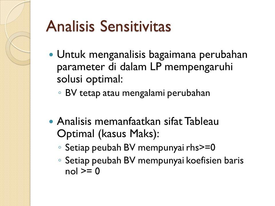 Analisis Sensitivitas Untuk menganalisis bagaimana perubahan parameter di dalam LP mempengaruhi solusi optimal: ◦ BV tetap atau mengalami perubahan Analisis memanfaatkan sifat Tableau Optimal (kasus Maks): ◦ Setiap peubah BV mempunyai rhs>=0 ◦ Setiap peubah BV mempunyai koefisien baris nol >= 0