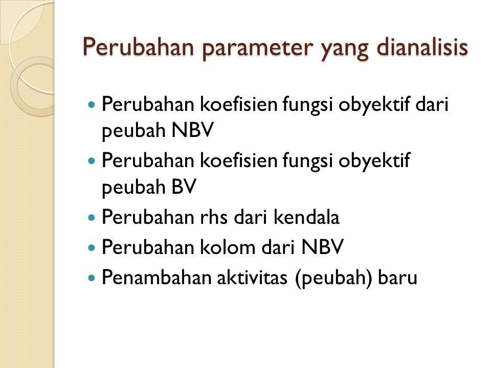 Perubahan parameter yang dianalisis Perubahan koefisien fungsi obyektif dari peubah NBV Perubahan koefisien fungsi obyektif peubah BV Perubahan rhs dari kendala Perubahan kolom dari NBV Penambahan aktivitas (peubah) baru