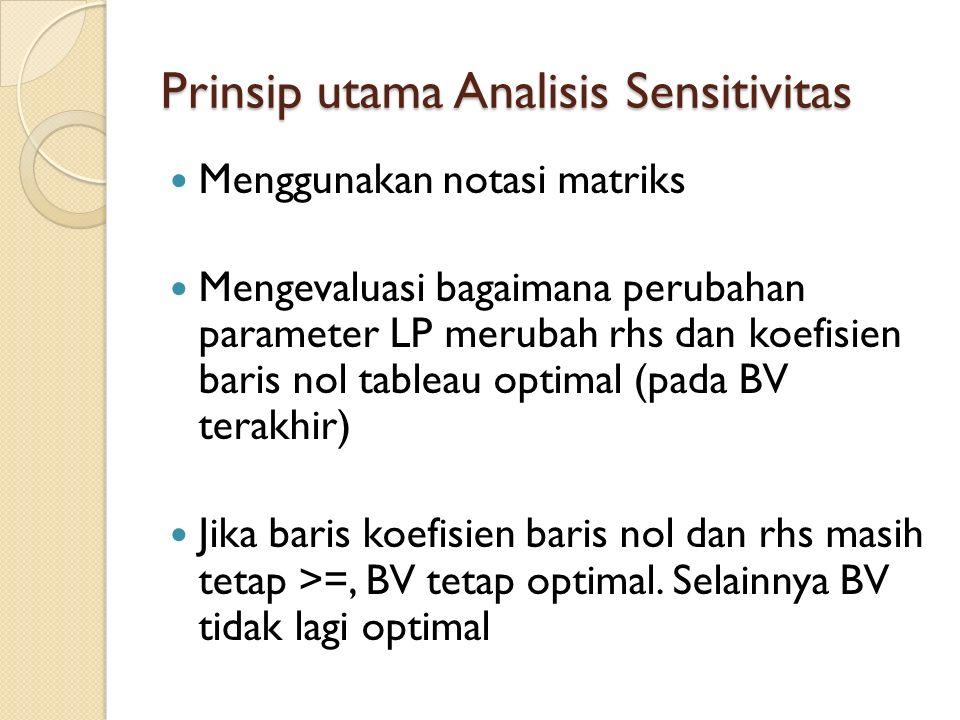 Prinsip utama Analisis Sensitivitas Menggunakan notasi matriks Mengevaluasi bagaimana perubahan parameter LP merubah rhs dan koefisien baris nol tableau optimal (pada BV terakhir) Jika baris koefisien baris nol dan rhs masih tetap >=, BV tetap optimal.