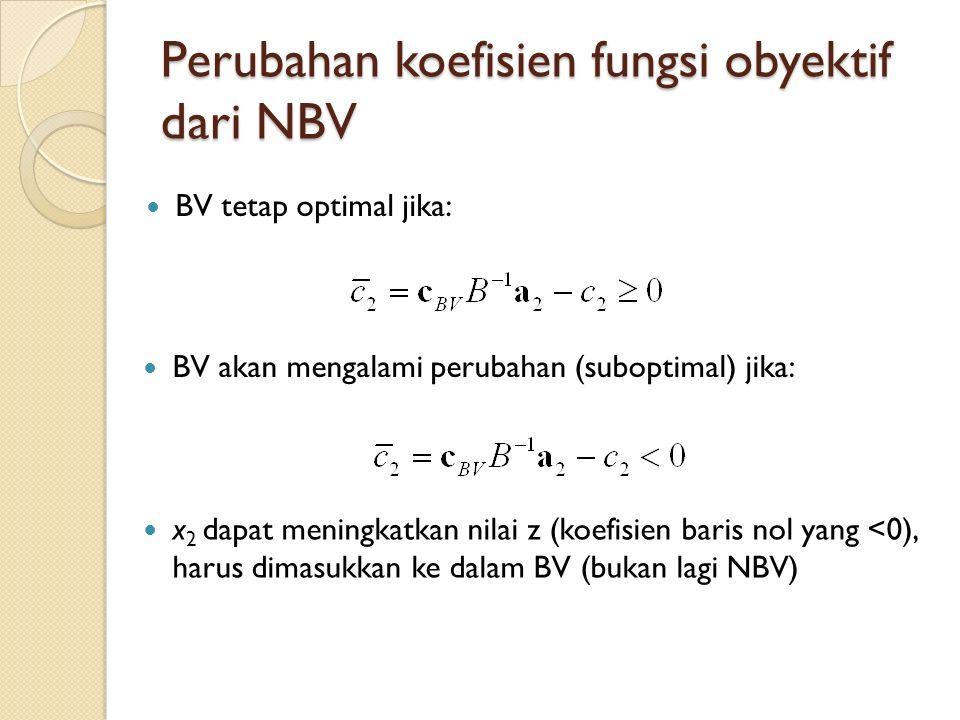 Perubahan koefisien fungsi obyektif dari NBV BV tetap optimal jika: BV akan mengalami perubahan (suboptimal) jika: x 2 dapat meningkatkan nilai z (koefisien baris nol yang <0), harus dimasukkan ke dalam BV (bukan lagi NBV)