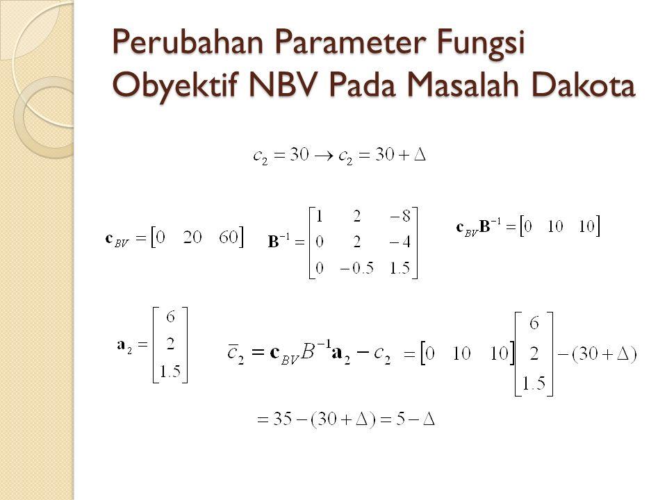 Perubahan Parameter Fungsi Obyektif NBV Pada Masalah Dakota