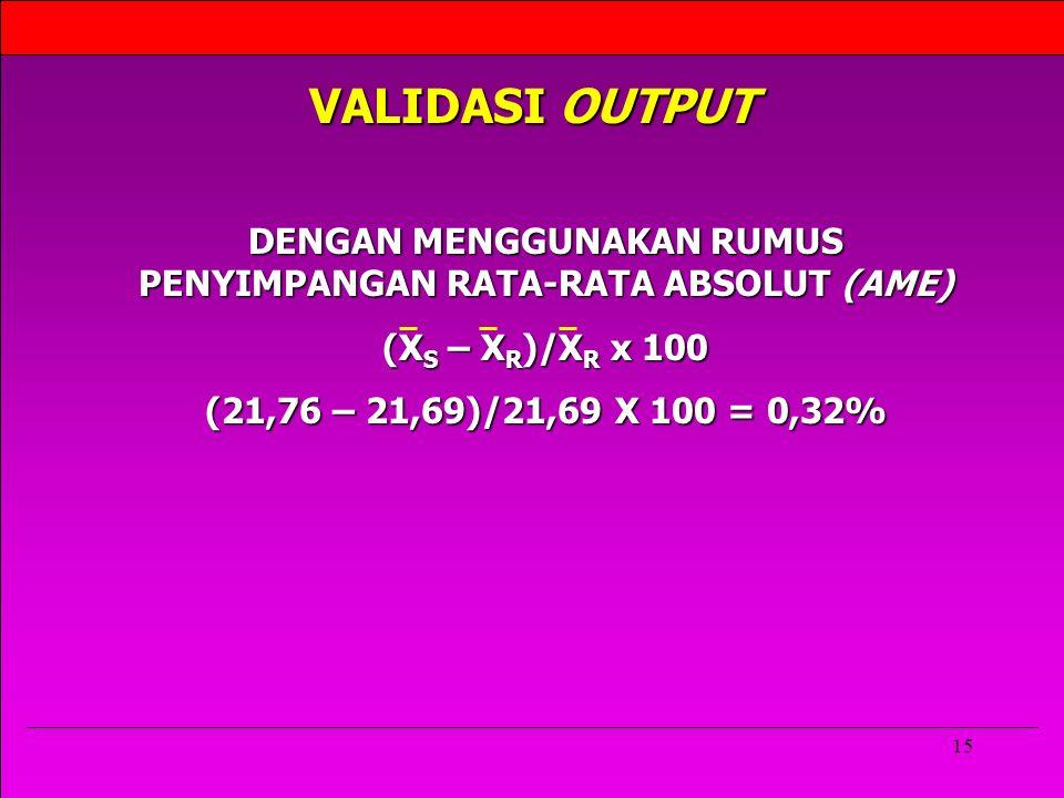 15 VALIDASI OUTPUT DENGAN MENGGUNAKAN RUMUS PENYIMPANGAN RATA-RATA ABSOLUT (AME) (X S – X R )/X R x 100 (21,76 – 21,69)/21,69 X 100 = 0,32%