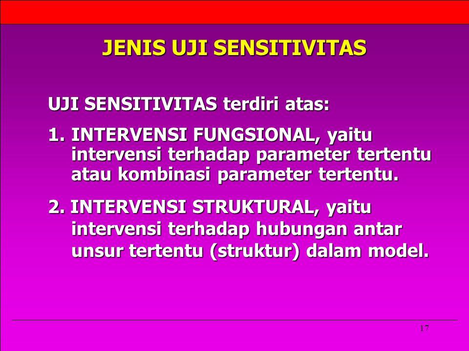 17 JENIS UJI SENSITIVITAS UJI SENSITIVITAS terdiri atas: 1.INTERVENSI FUNGSIONAL, yaitu intervensi terhadap parameter tertentu atau kombinasi parameter tertentu.
