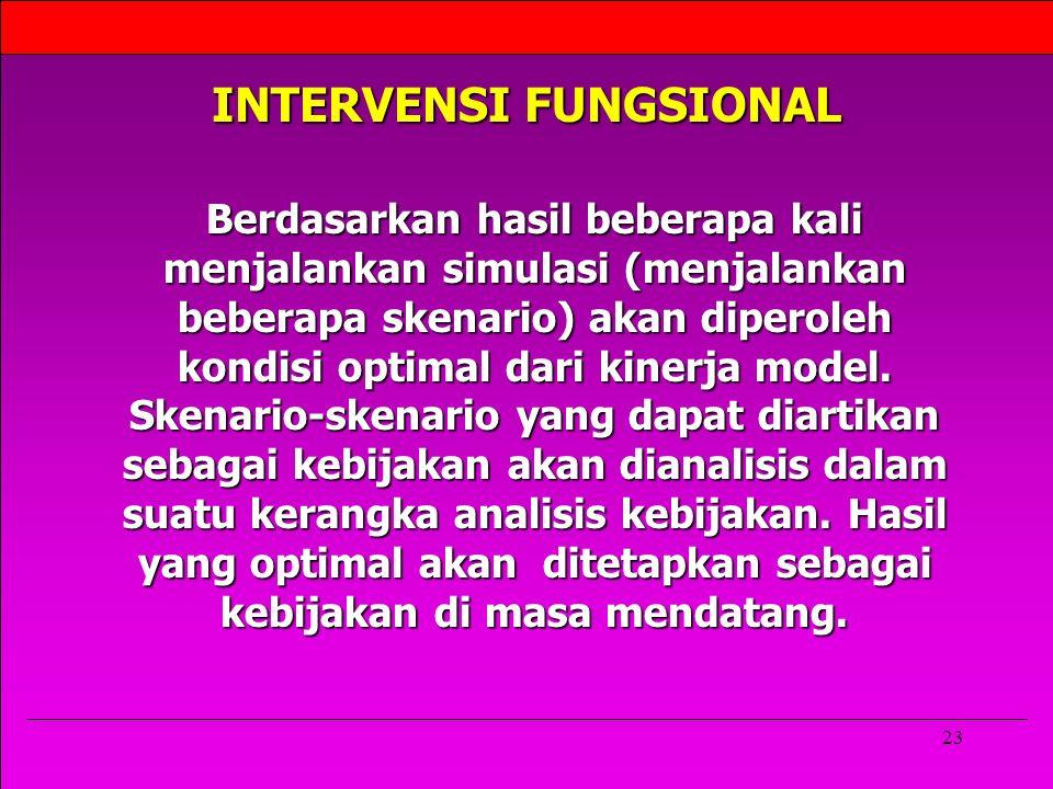 23 INTERVENSI FUNGSIONAL Berdasarkan hasil beberapa kali menjalankan simulasi (menjalankan beberapa skenario) akan diperoleh kondisi optimal dari kinerja model.