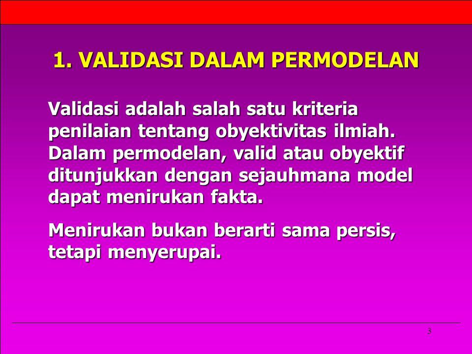 14 VALIDASI OUTPUT RATA-RATA REFERENSI = 12041/555 = 21,69 RUMAH/BLN (51-60) RATA-RATA SIMULASI = 12079,46/555 = 21,76 RUMAH/BLN (51-60)