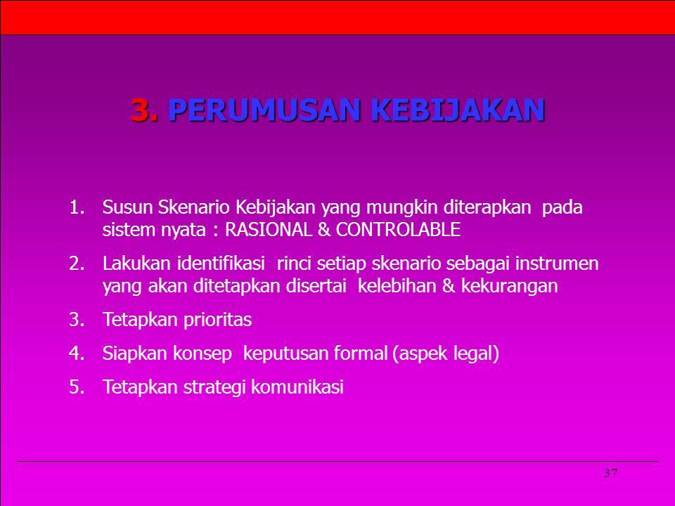 37 1.Susun Skenario Kebijakan yang mungkin diterapkan pada sistem nyata : RASIONAL & CONTROLABLE 2.Lakukan identifikasi rinci setiap skenario sebagai instrumen yang akan ditetapkan disertai kelebihan & kekurangan 3.Tetapkan prioritas 4.Siapkan konsep keputusan formal (aspek legal) 5.Tetapkan strategi komunikasi 3.