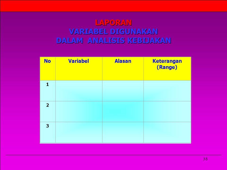 38 LAPORAN VARIABEL DIGUNAKAN DALAM ANALISIS KEBIJAKAN NoVariabelAlasanKeterangan (Range) 1 2 3
