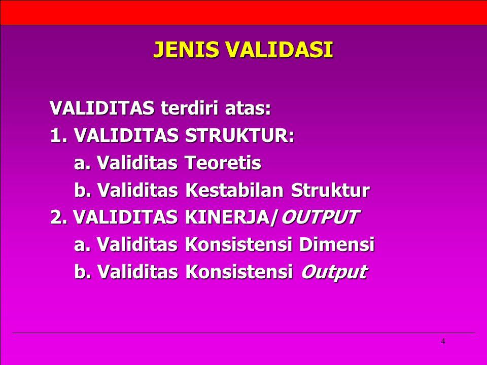 4 JENIS VALIDASI VALIDITAS terdiri atas: 1.VALIDITAS STRUKTUR: a.