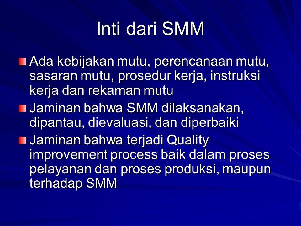 Inti dari SMM Ada kebijakan mutu, perencanaan mutu, sasaran mutu, prosedur kerja, instruksi kerja dan rekaman mutu Jaminan bahwa SMM dilaksanakan, dip