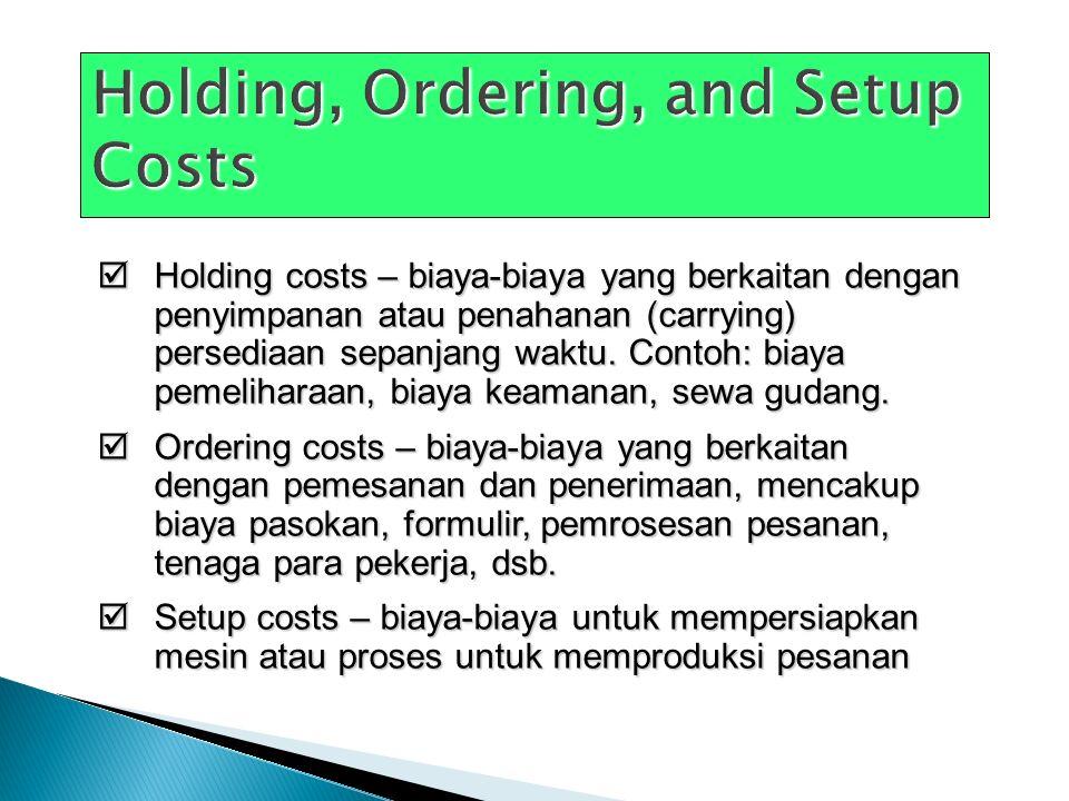  Holding costs – biaya-biaya yang berkaitan dengan penyimpanan atau penahanan (carrying) persediaan sepanjang waktu. Contoh: biaya pemeliharaan, biay