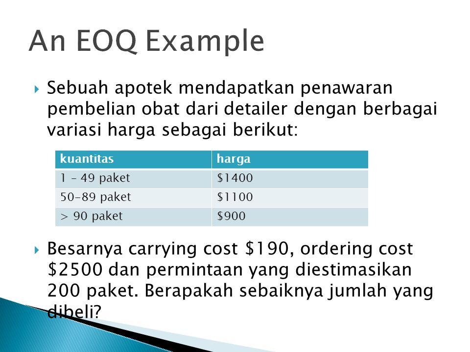  Sebuah apotek mendapatkan penawaran pembelian obat dari detailer dengan berbagai variasi harga sebagai berikut:  Besarnya carrying cost $190, order