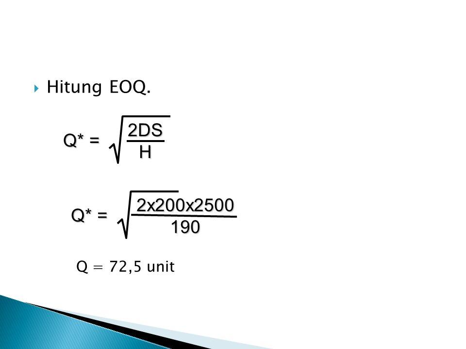  Hitung EOQ. Q = 72,5 unit Q* = 2DSH 2x200x2500 190