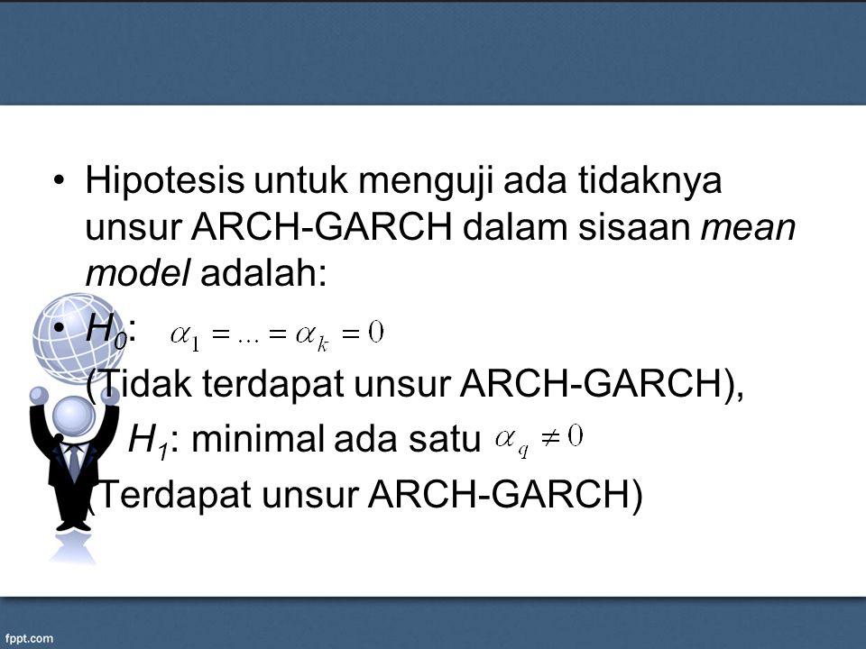 Hipotesis untuk menguji ada tidaknya unsur ARCH-GARCH dalam sisaan mean model adalah: H 0 : (Tidak terdapat unsur ARCH-GARCH), H 1 : minimal ada satu