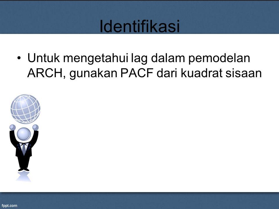 Identifikasi Untuk mengetahui lag dalam pemodelan ARCH, gunakan PACF dari kuadrat sisaan