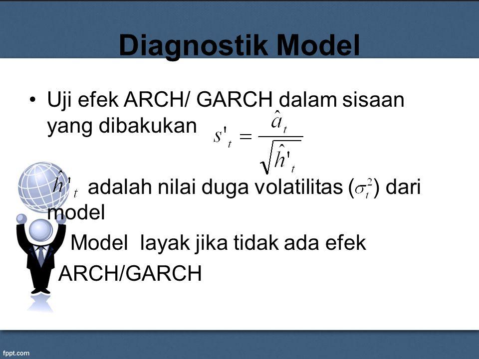 Diagnostik Model Uji efek ARCH/ GARCH dalam sisaan yang dibakukan adalah nilai duga volatilitas ( ) dari model Model layak jika tidak ada efek ARCH/GA
